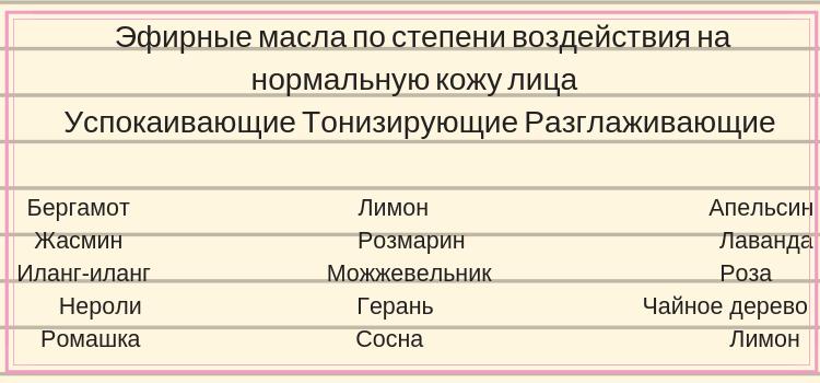 Таблица_применения_эфирных_масел