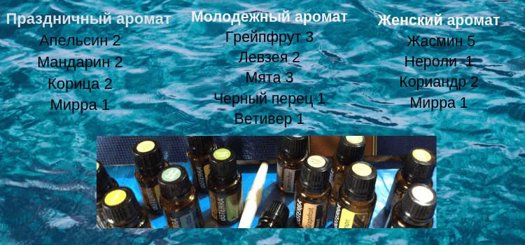 Рецепты_духов